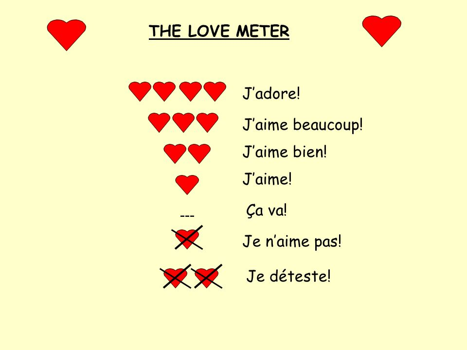 THE LOVE METER Jadore! Jaime bien! Jaime beaucoup! Jaime! --- Ça va! Je naime pas! Je déteste!