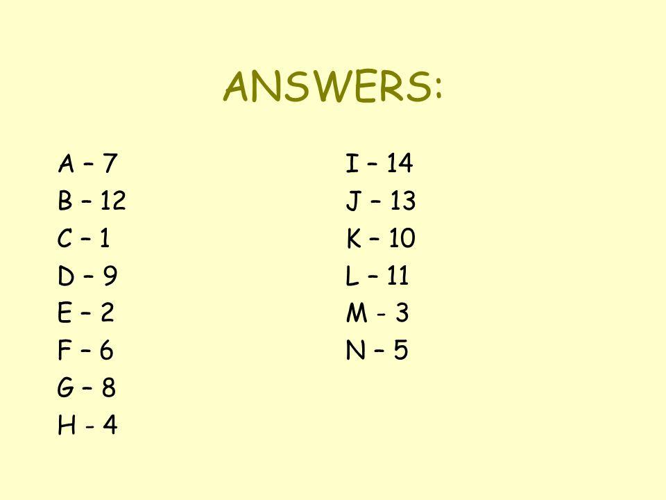 ANSWERS: A – 7 B – 12 C – 1 D – 9 E – 2 F – 6 G – 8 H - 4 I – 14 J – 13 K – 10 L – 11 M - 3 N – 5
