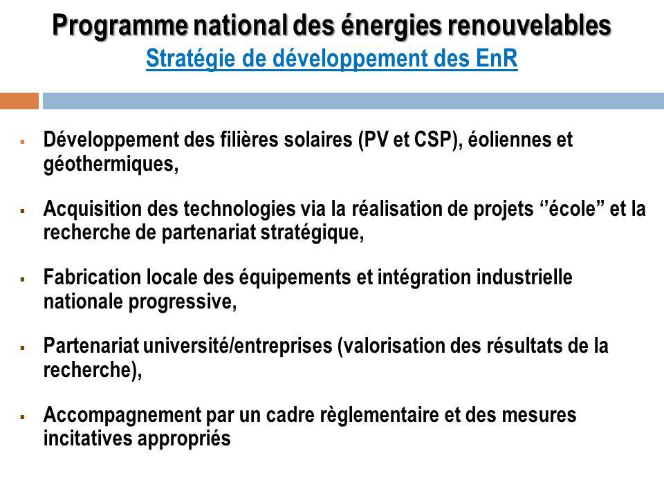 Programme national des énergies renouvelables Programme national des énergies renouvelables Stratégie de développement des EnR Développement des filiè