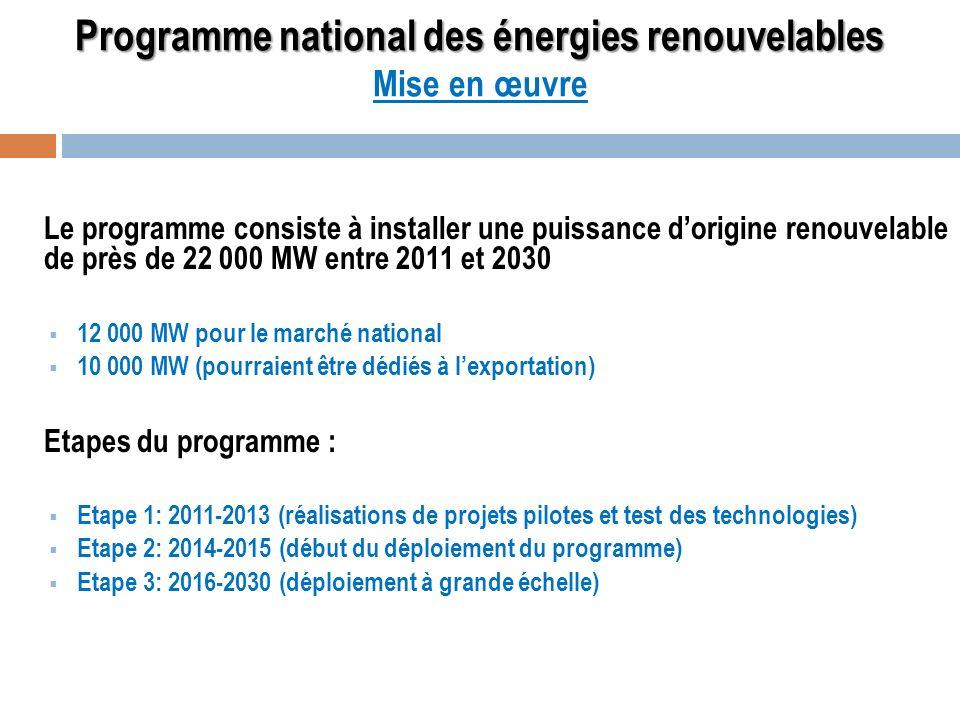 Programme national des énergies renouvelables Programme national des énergies renouvelables Mise en œuvre Le programme consiste à installer une puissa