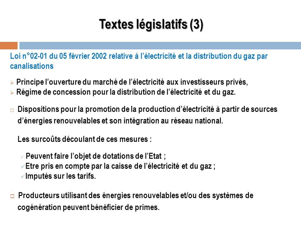 Loi n°02-01 du 05 février 2002 relative à lélectricité et la distribution du gaz par canalisations Principe louverture du marché de lélectricité aux i