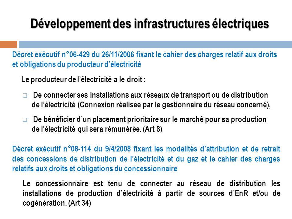 Développement des infrastructures électriques Décret exécutif n°06-429 du 26/11/2006 fixant le cahier des charges relatif aux droits et obligations du