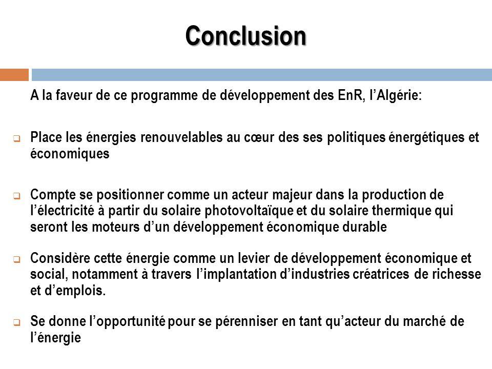 Conclusion A la faveur de ce programme de développement des EnR, lAlgérie: Place les énergies renouvelables au cœur des ses politiques énergétiques et