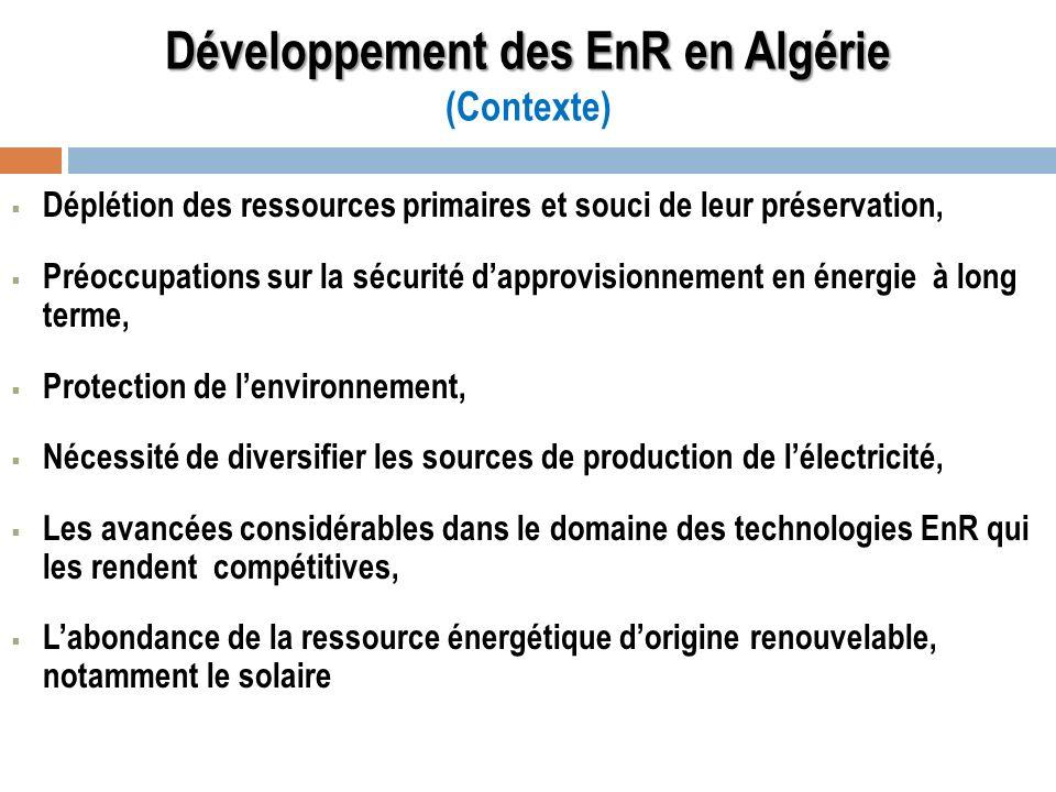 Développement des EnR en Algérie Développement des EnR en Algérie (Enjeux et défis) Amorce dun nouveau modèle de consommation énergétique (basé sur les EnR et les économies dénergies), Mise en place de politiques de développement durable (réduction de lutilisation des ressources fossiles…) Diversification de léconomie national et création dune nouvelle dynamique socio-économique autour des EnR, Acquisition du savoir faire scientifique et technique, Mise en place dune industrie performante et pérenne, Insertion dans le marché mondial des EnR.