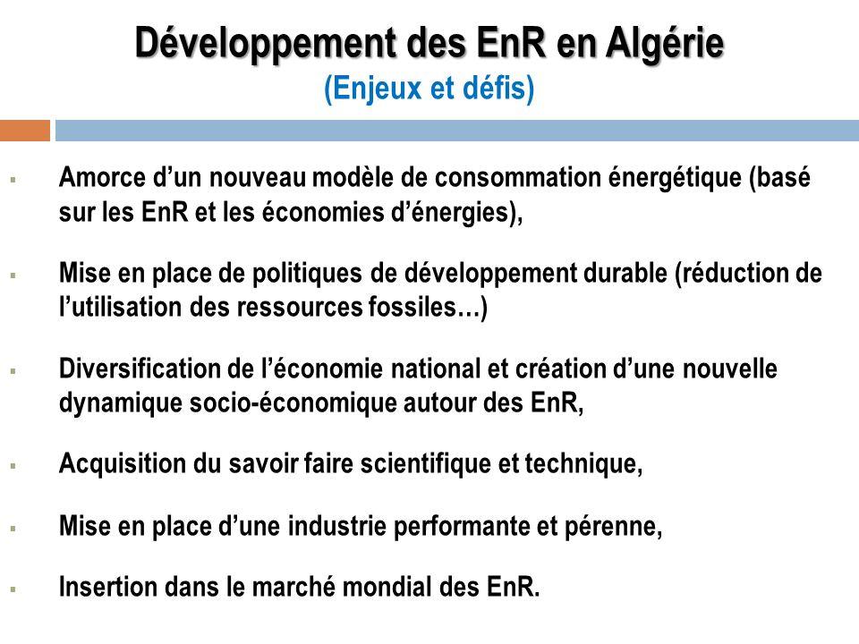 Développement des EnR en Algérie Développement des EnR en Algérie (Enjeux et défis) Amorce dun nouveau modèle de consommation énergétique (basé sur le