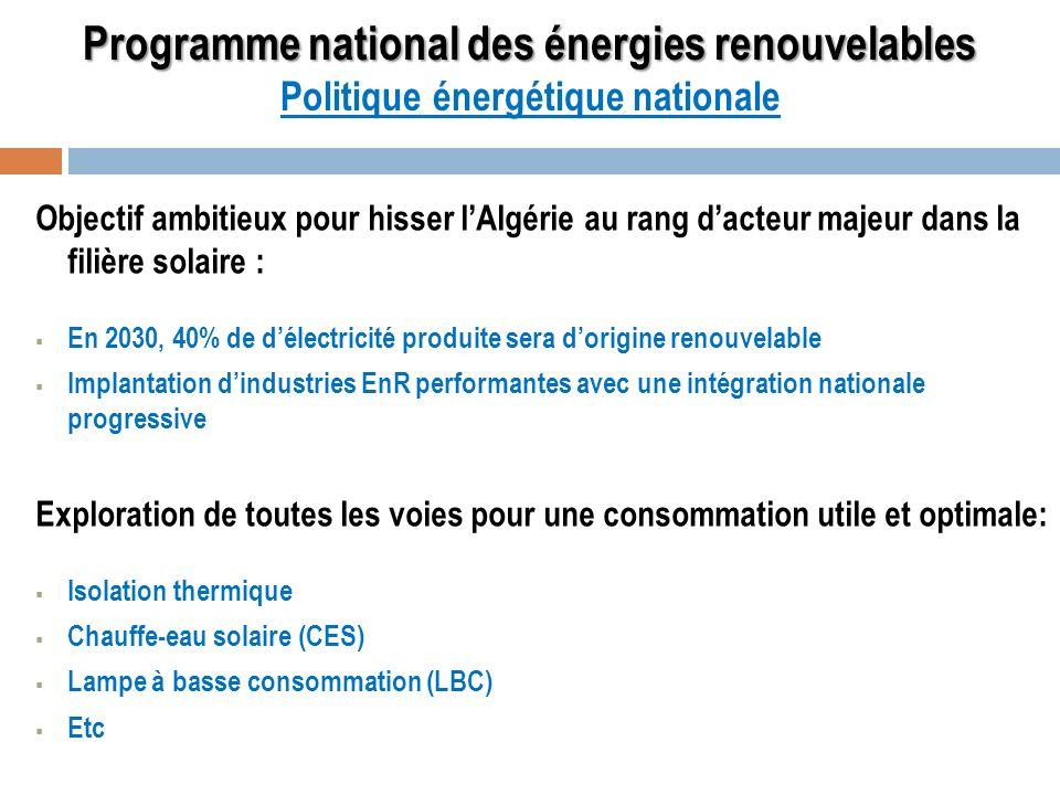 Programme national des énergies renouvelables Programme national des énergies renouvelables Politique énergétique nationale Objectif ambitieux pour hi