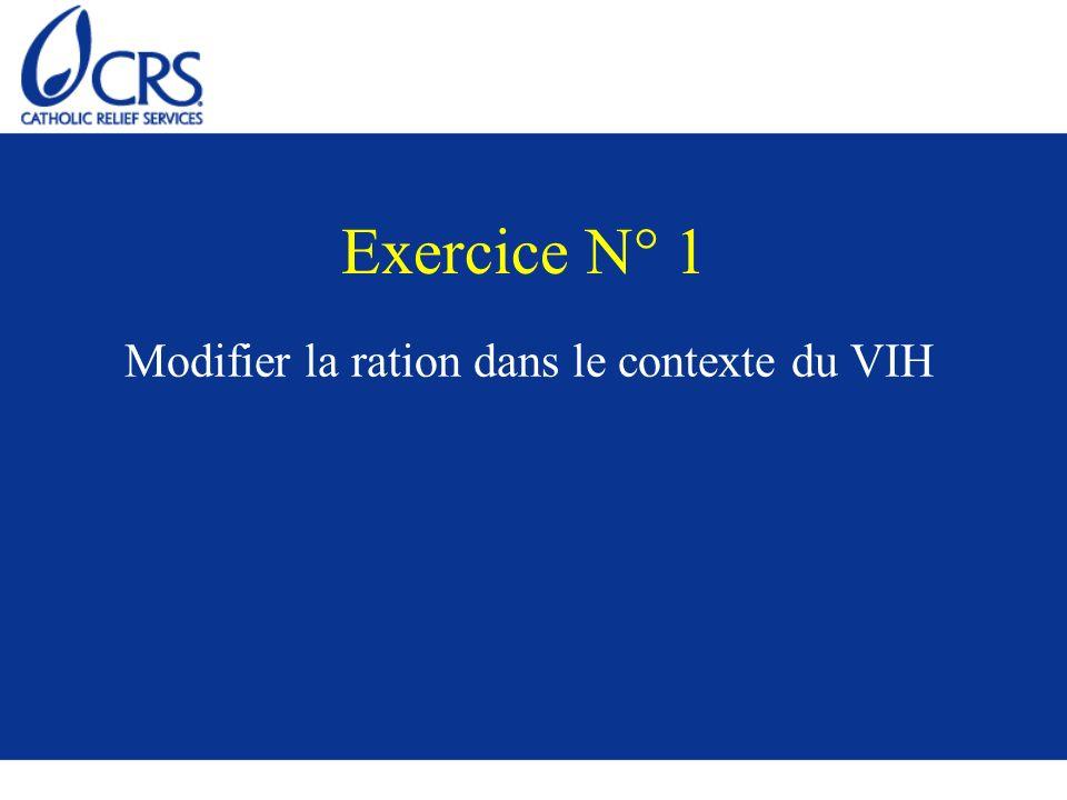 Exercice N° 1 Modifier la ration dans le contexte du VIH