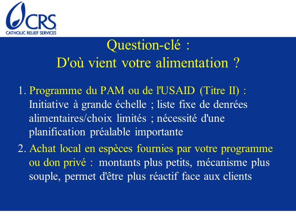 Question-clé : D'où vient votre alimentation ? 1. Programme du PAM ou de l'USAID (Titre II) : Initiative à grande échelle ; liste fixe de denrées alim