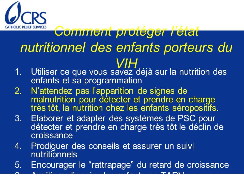 Comment protéger létat nutritionnel des enfants porteurs du VIH 1.Utiliser ce que vous savez déjà sur la nutrition des enfants et sa programmation 2.N