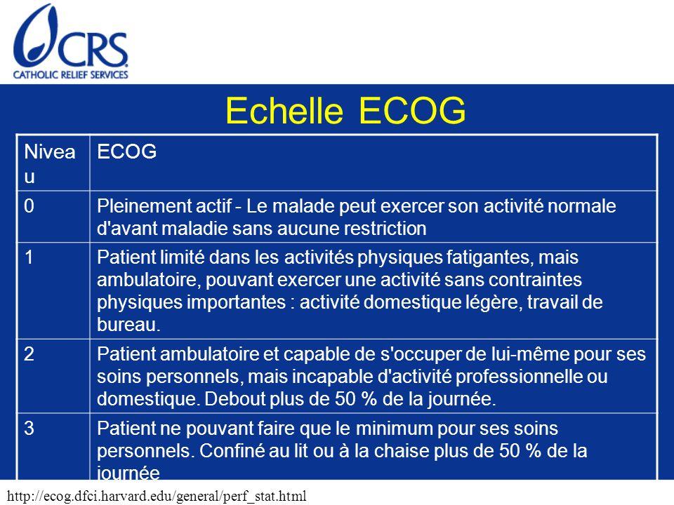 Echelle ECOG Nivea u ECOG 0Pleinement actif - Le malade peut exercer son activité normale d'avant maladie sans aucune restriction 1Patient limité dans