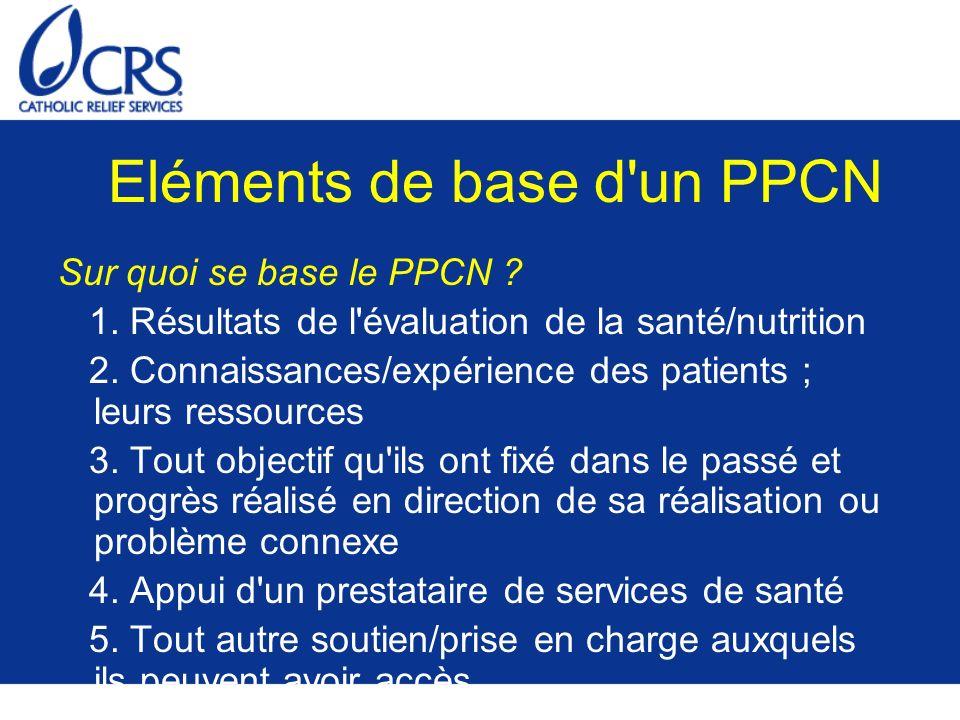 Eléments de base d'un PPCN Sur quoi se base le PPCN ? 1. Résultats de l'évaluation de la santé/nutrition 2. Connaissances/expérience des patients ; le
