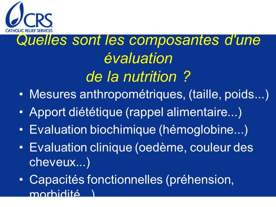 Quelles sont les composantes d'une évaluation de la nutrition ? Mesures anthropométriques, (taille, poids...) Apport diététique (rappel alimentaire...