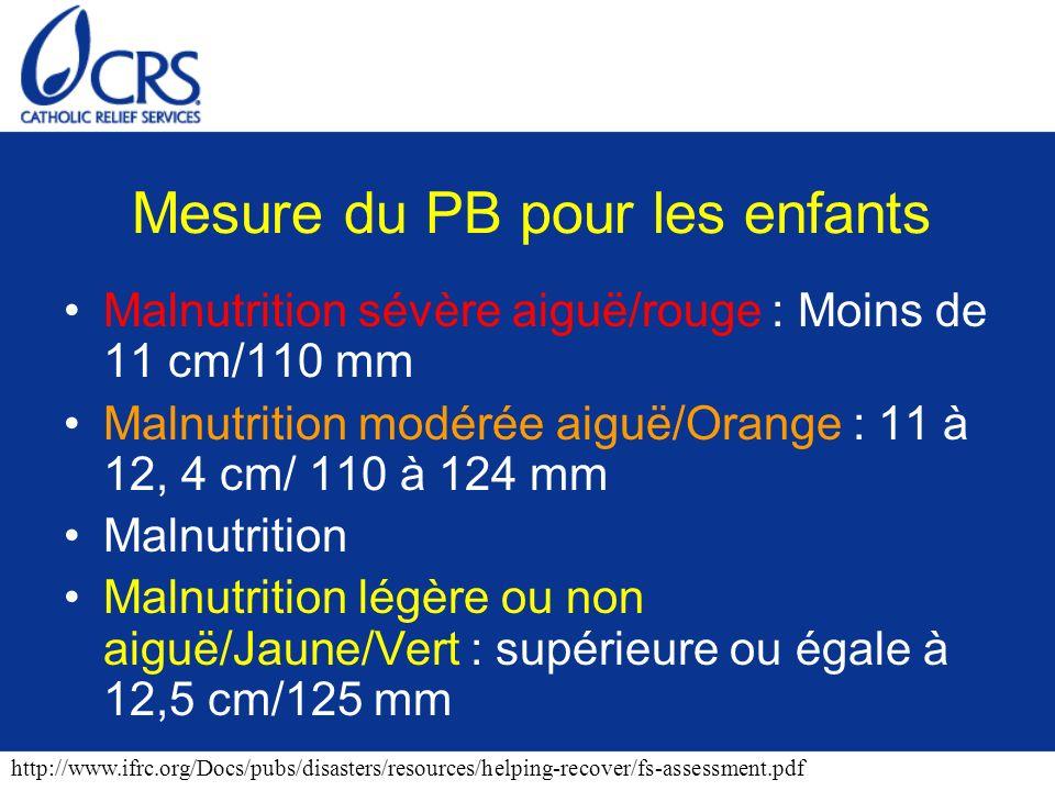 Mesure du PB pour les enfants Malnutrition sévère aiguë/rouge : Moins de 11 cm/110 mm Malnutrition modérée aiguë/Orange : 11 à 12, 4 cm/ 110 à 124 mm