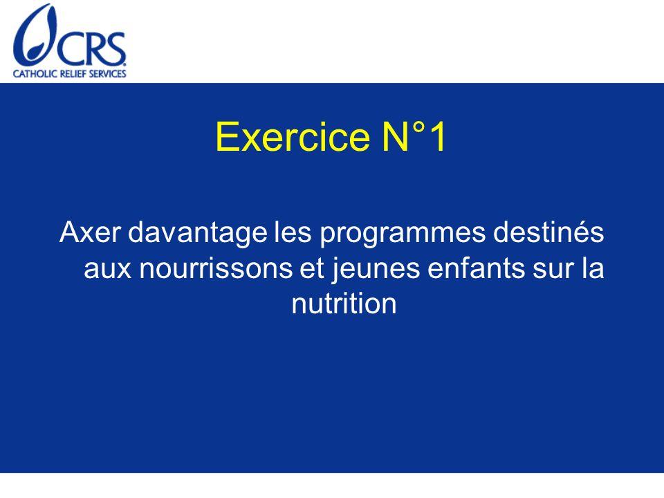 Exercice N°1 Axer davantage les programmes destinés aux nourrissons et jeunes enfants sur la nutrition