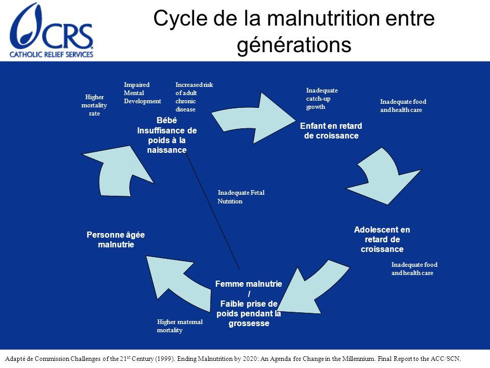 Pourquoi une bonne nutrition est importante pour les femmes avant et pendant la grossesse .