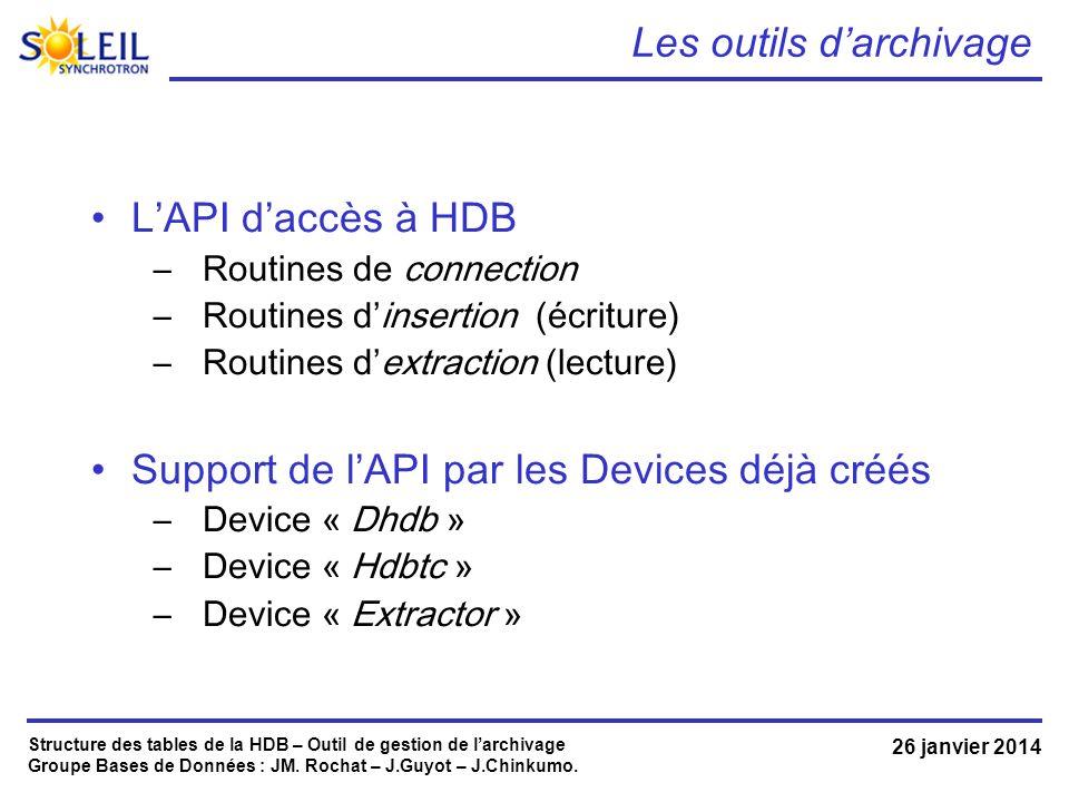 Structure des tables de la HDB – Outil de gestion de larchivage Groupe Bases de Données : JM.