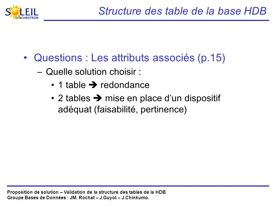 Proposition de solution – Validation de la structure des tables de la HDB Groupe Bases de Données : JM. Rochat – J.Guyot – J.Chinkumo. Structure des t