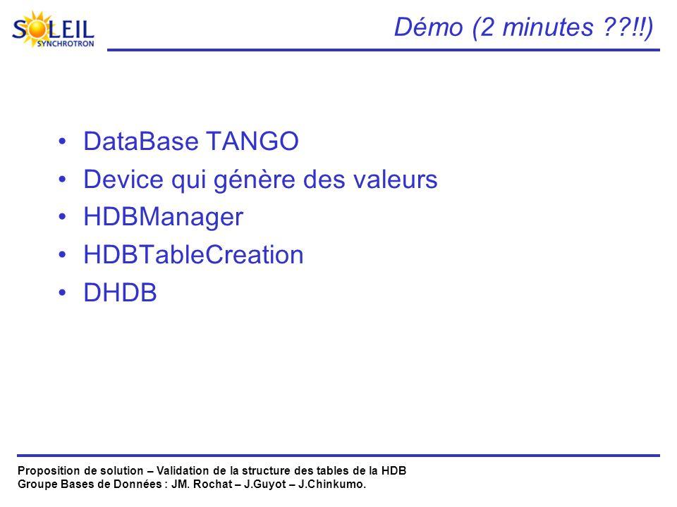Proposition de solution – Validation de la structure des tables de la HDB Groupe Bases de Données : JM.