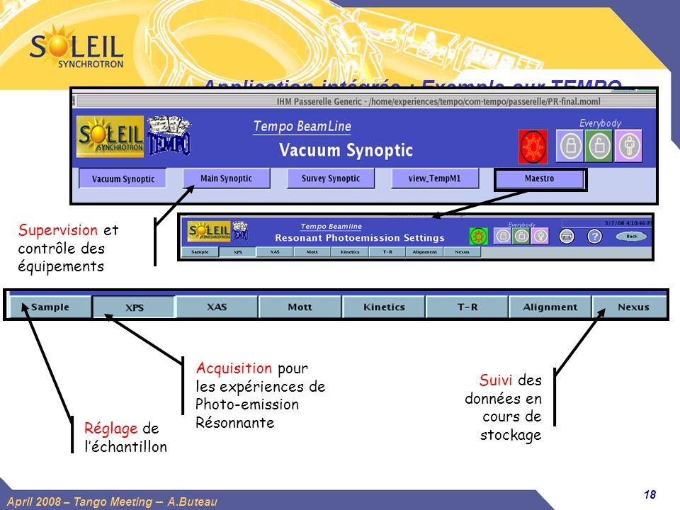 18 April 2008 – Tango Meeting – A.Buteau Application intégrée : Exemple sur TEMPO Réglage de léchantillon Acquisition pour les expériences de Photo-em
