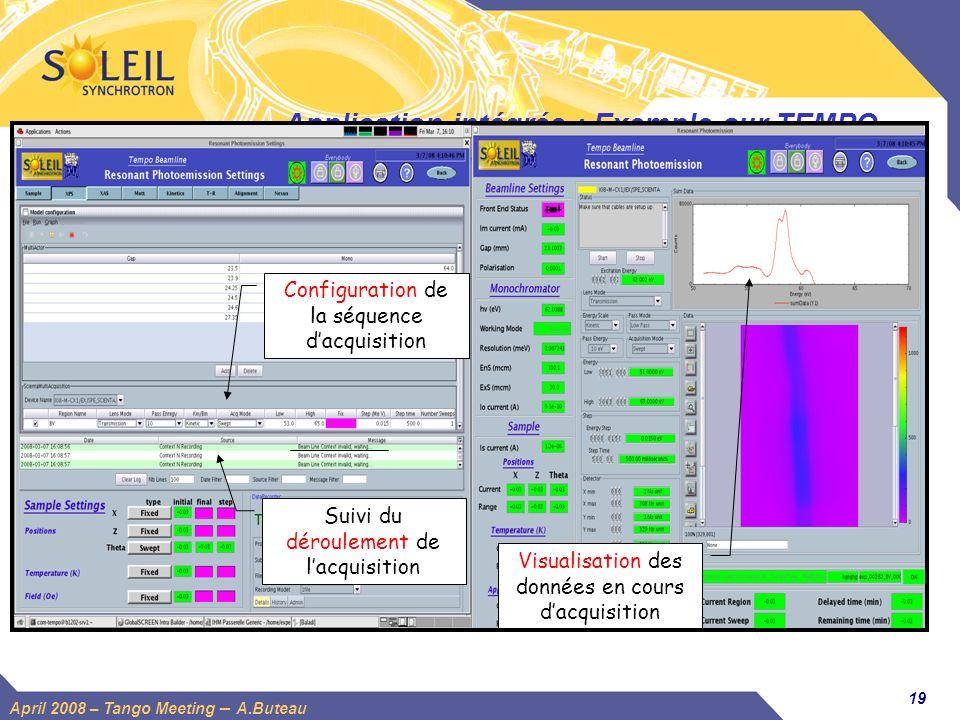 19 April 2008 – Tango Meeting – A.Buteau Application intégrée : Exemple sur TEMPO Configuration de la séquence dacquisition Suivi du déroulement de la