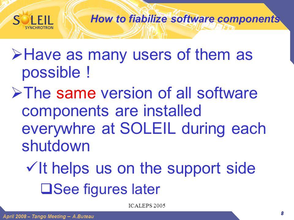 19 April 2008 – Tango Meeting – A.Buteau Application intégrée : Exemple sur TEMPO Configuration de la séquence dacquisition Suivi du déroulement de lacquisition Visualisation des données en cours dacquisition