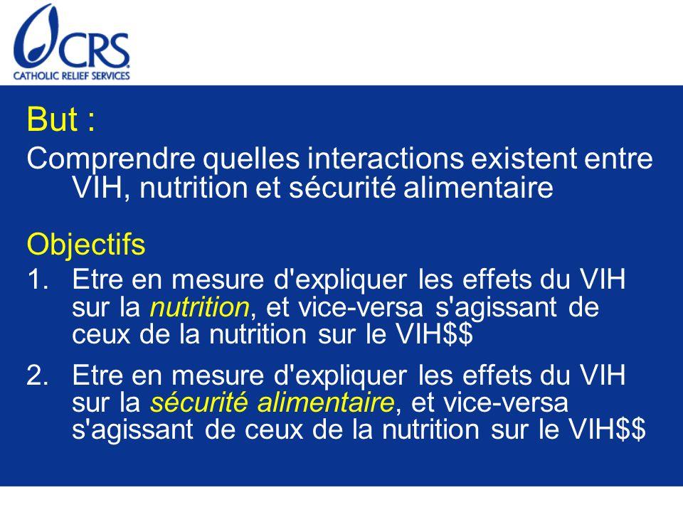 But : Comprendre quelles interactions existent entre VIH, nutrition et sécurité alimentaire Objectifs 1.Etre en mesure d'expliquer les effets du VIH s