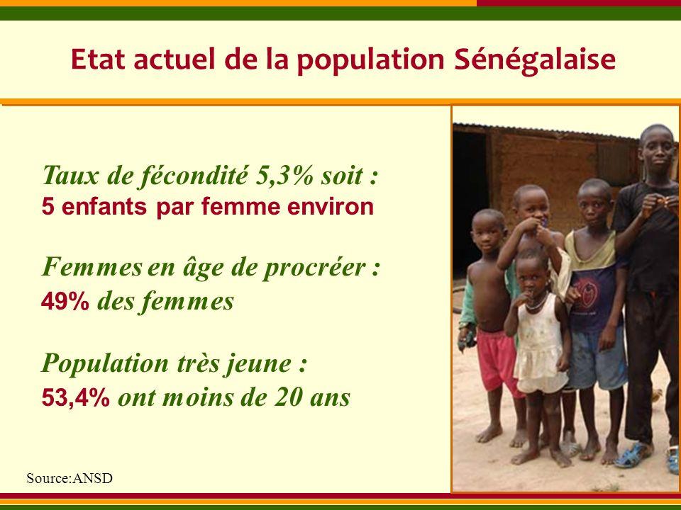 Photo source: USAID Taux de fécondité 5,3% soit : 5 enfants par femme environ Femmes en âge de procréer : 49% des femmes Population très jeune : 53,4%