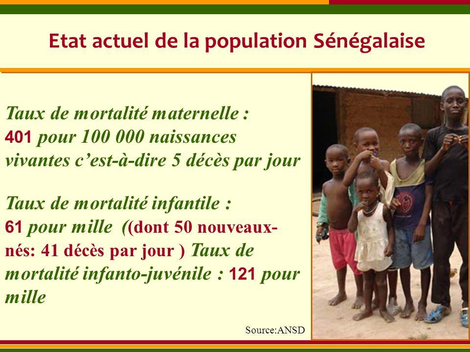 Photo source: USAID Taux de mortalité maternelle : 401 pour 100 000 naissances vivantes cest-à-dire 5 décès par jour Taux de mortalité infantile : 61