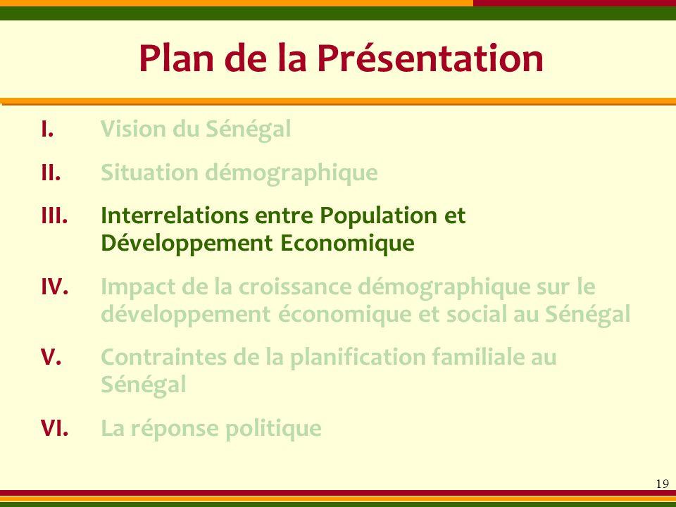 Plan de la Présentation I.Vision du Sénégal II.Situation démographique III.Interrelations entre Population et Développement Economique IV.Impact de la