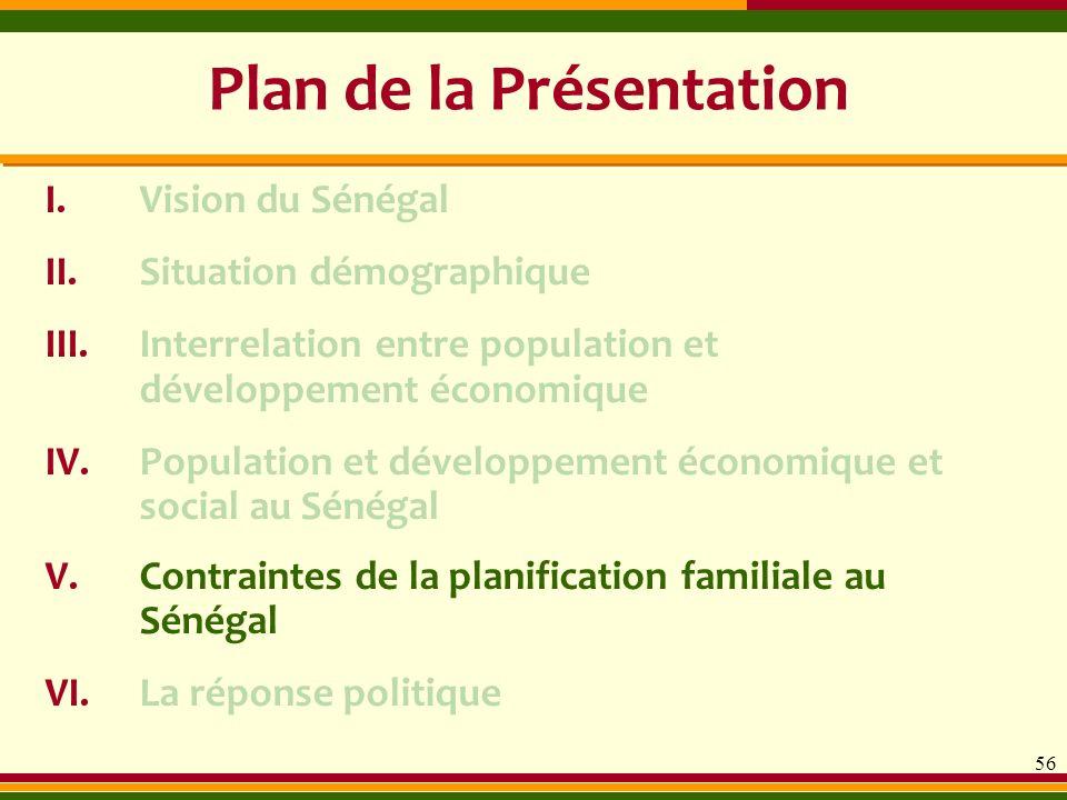 Plan de la Présentation I.Vision du Sénégal II.Situation démographique III.Interrelation entre population et développement économique IV.Population et
