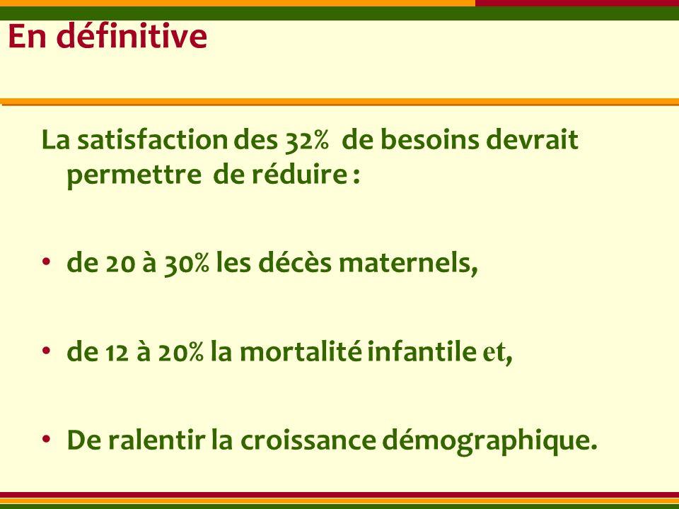 La satisfaction des 32% de besoins devrait permettre de réduire : de 20 à 30% les décès maternels, de 12 à 20% la mortalité infantile et, De ralentir