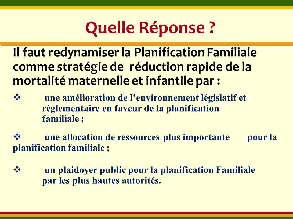 Il faut redynamiser la Planification Familiale comme stratégie de réduction rapide de la mortalité maternelle et infantile par : Quelle Réponse ? une