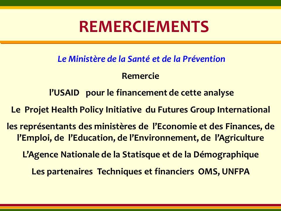 Le Ministère de la Santé et de la Prévention Remercie lUSAID pour le financement de cette analyse Le Projet Health Policy Initiative du Futures Group