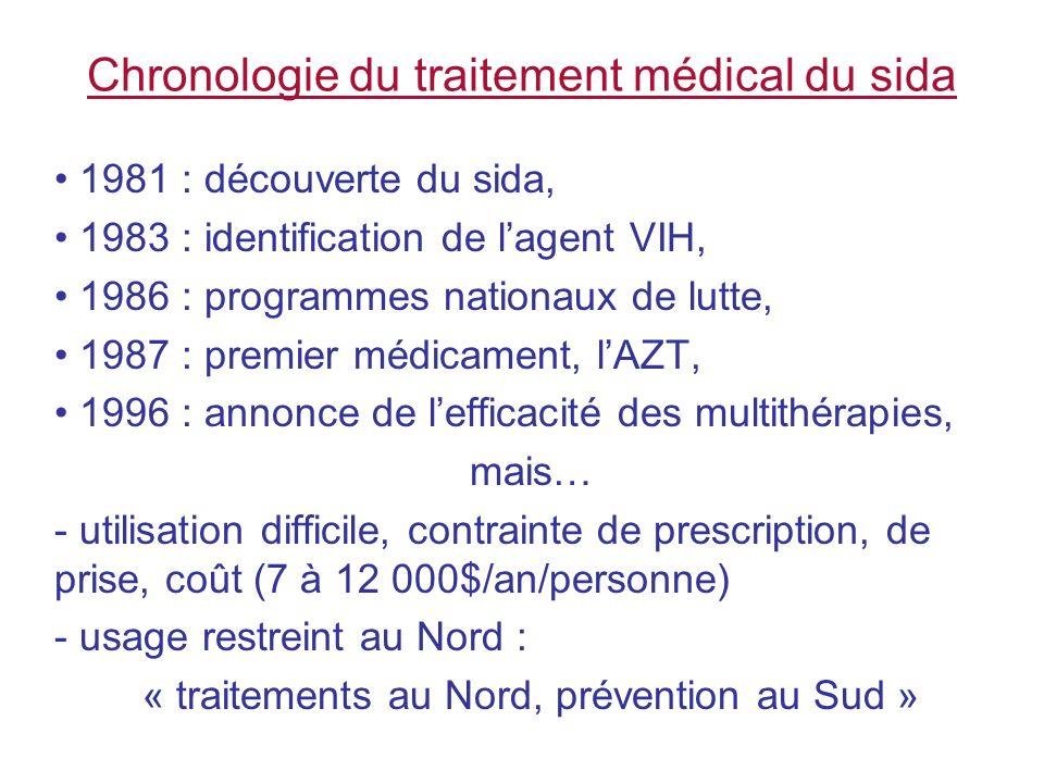Chronologie du traitement médical du sida 1981 : découverte du sida, 1983 : identification de lagent VIH, 1986 : programmes nationaux de lutte, 1987 :