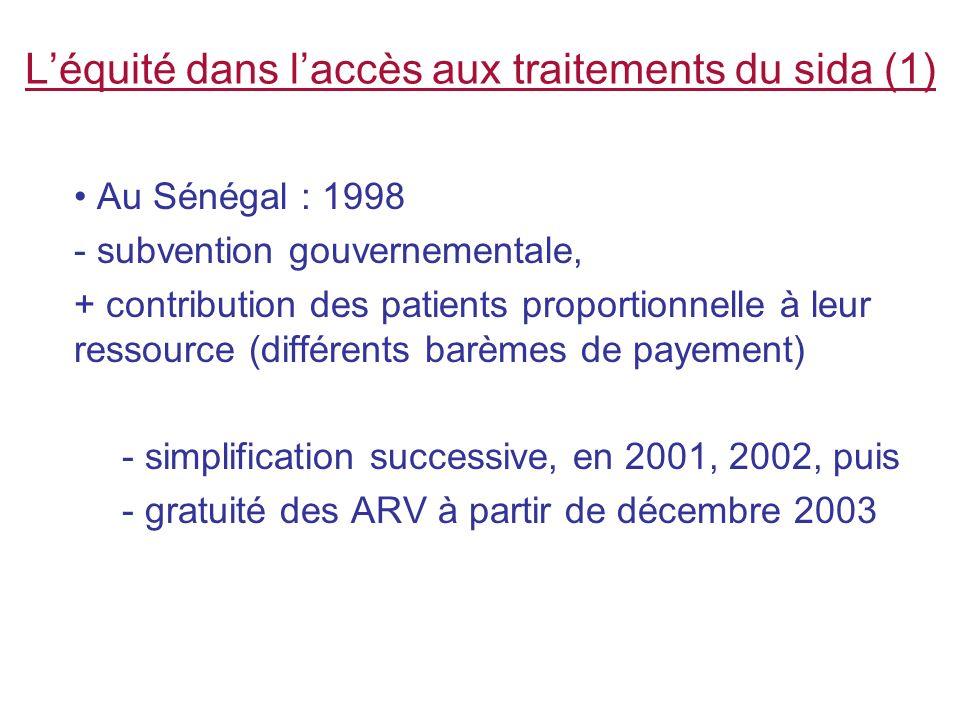 Léquité dans laccès aux traitements du sida (1) Au Sénégal : 1998 - subvention gouvernementale, + contribution des patients proportionnelle à leur res