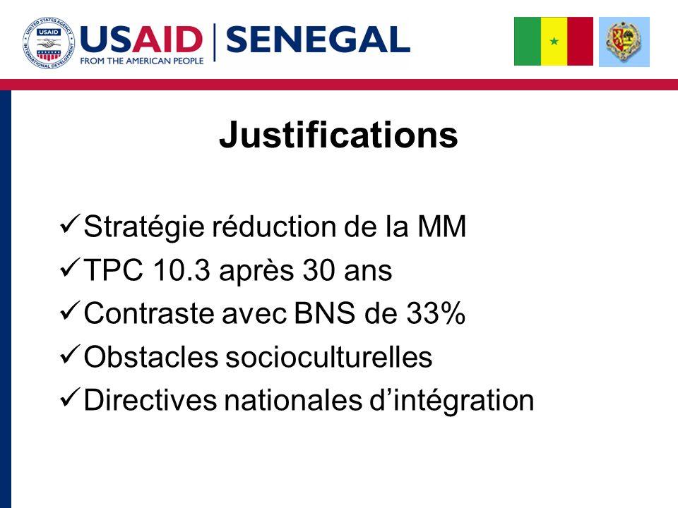 Justifications Stratégie réduction de la MM TPC 10.3 après 30 ans Contraste avec BNS de 33% Obstacles socioculturelles Directives nationales dintégration