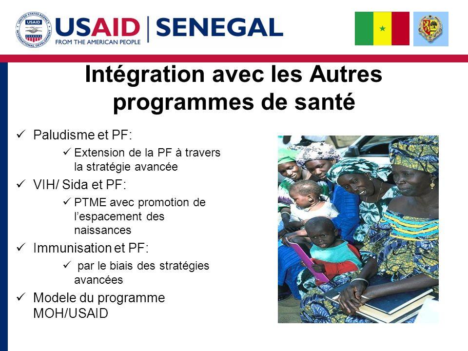 Intégration avec les Autres programmes de santé Paludisme et PF: Extension de la PF à travers la stratégie avancée VIH/ Sida et PF: PTME avec promotion de lespacement des naissances Immunisation et PF: par le biais des stratégies avancées Modele du programme MOH/USAID