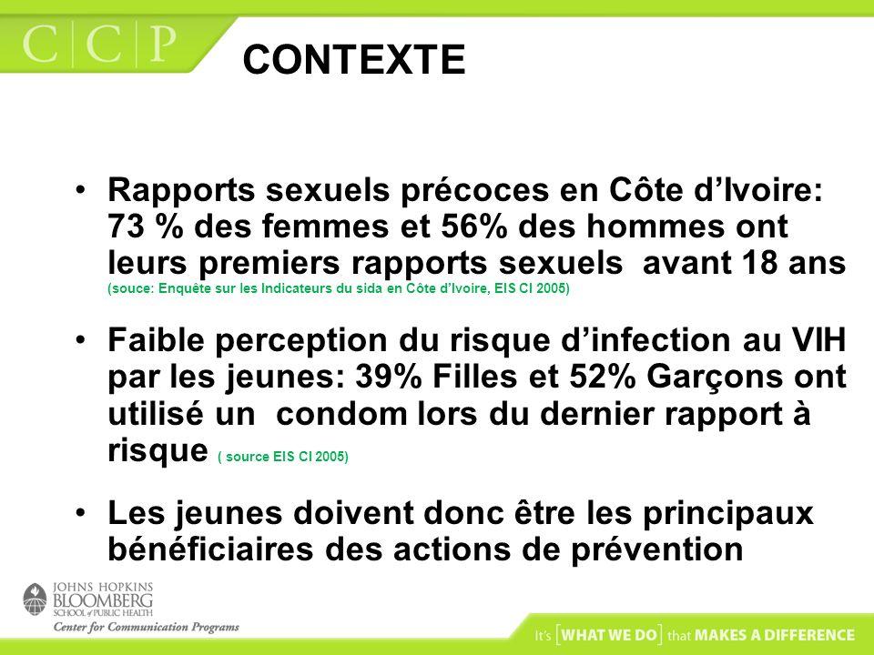 CONTEXTE Rapports sexuels précoces en Côte dIvoire: 73 % des femmes et 56% des hommes ont leurs premiers rapports sexuels avant 18 ans (souce: Enquête sur les Indicateurs du sida en Côte dIvoire, EIS CI 2005) Faible perception du risque dinfection au VIH par les jeunes: 39% Filles et 52% Garçons ont utilisé un condom lors du dernier rapport à risque ( source EIS CI 2005) Les jeunes doivent donc être les principaux bénéficiaires des actions de prévention