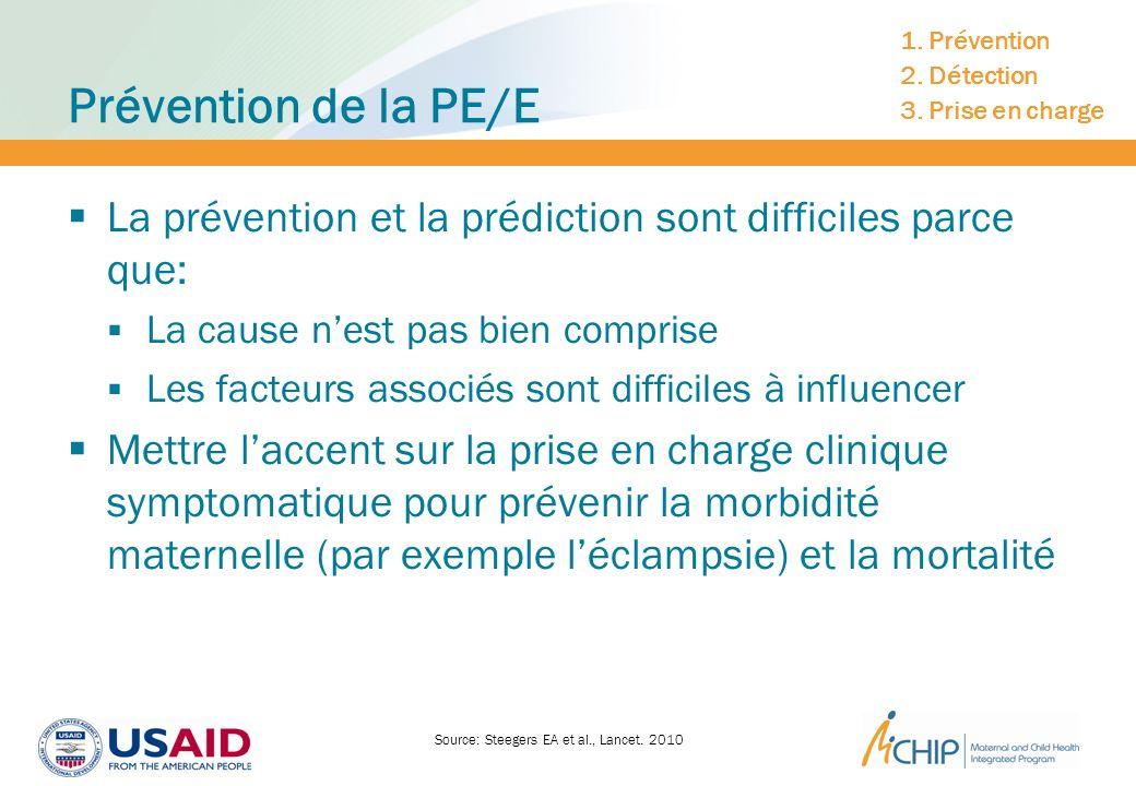 Prévention de la PE/E La prévention et la prédiction sont difficiles parce que: La cause nest pas bien comprise Les facteurs associés sont difficiles