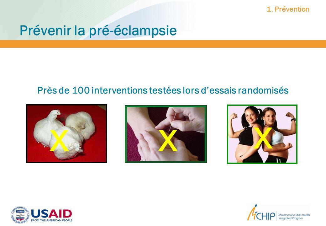 Prévenir la pré-éclampsie xx x Près de 100 interventions testées lors dessais randomisés 1. Prévention
