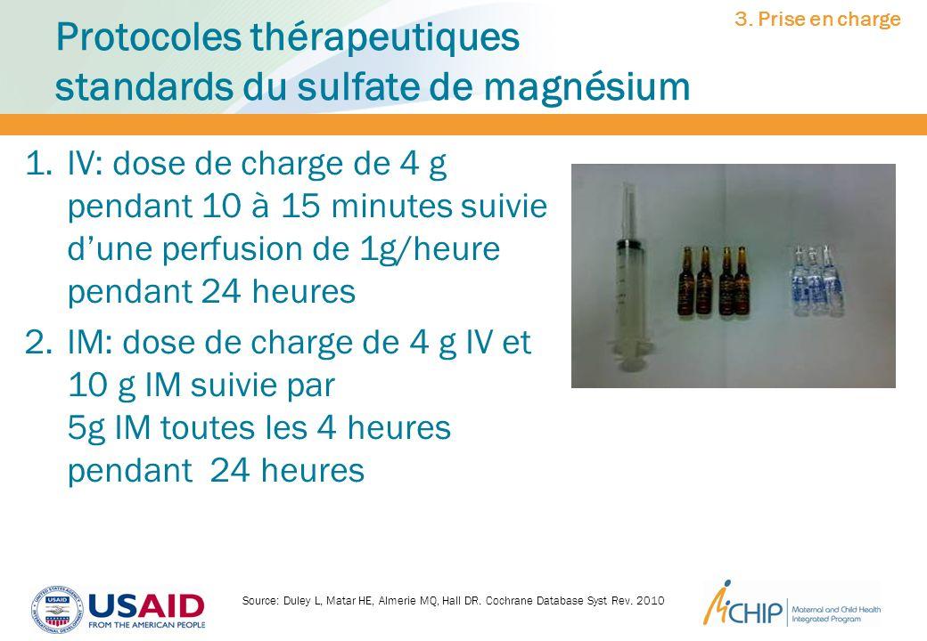 Protocoles thérapeutiques standards du sulfate de magnésium 1.IV: dose de charge de 4 g pendant 10 à 15 minutes suivie dune perfusion de 1g/heure pend