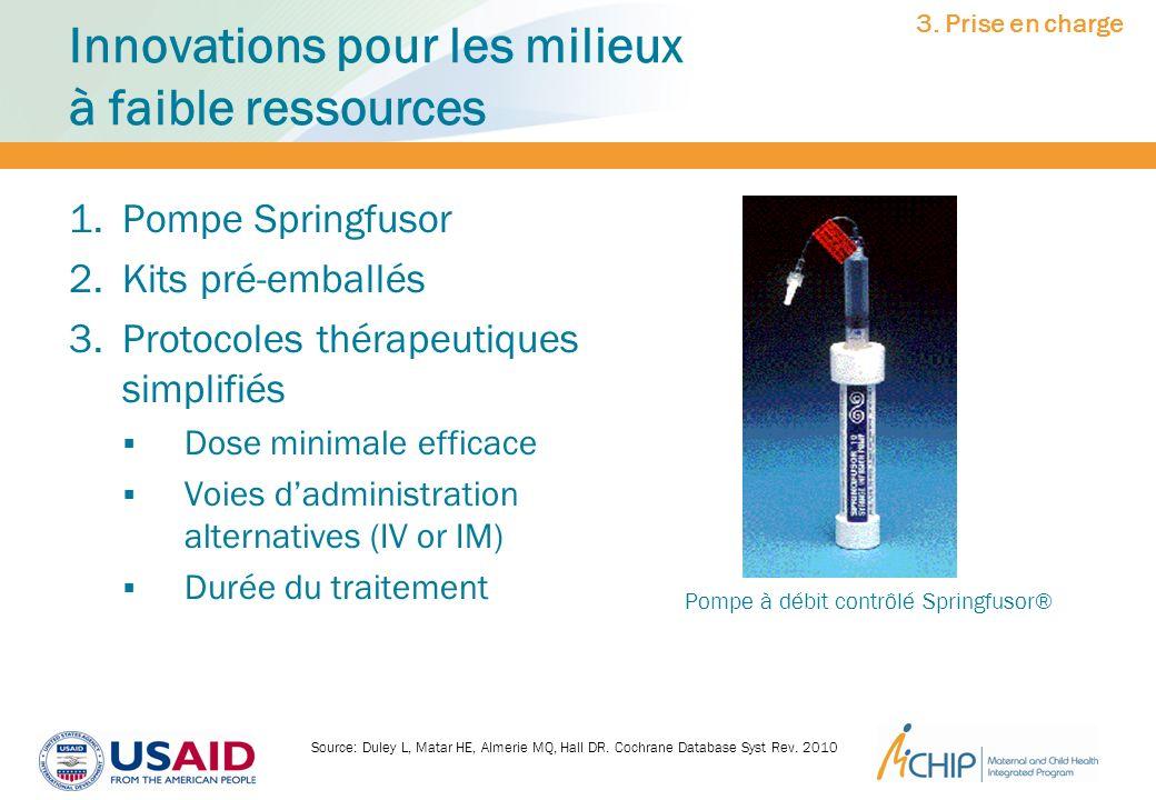 Innovations pour les milieux à faible ressources 1.Pompe Springfusor 2.Kits pré-emballés 3.Protocoles thérapeutiques simplifiés Dose minimale efficace