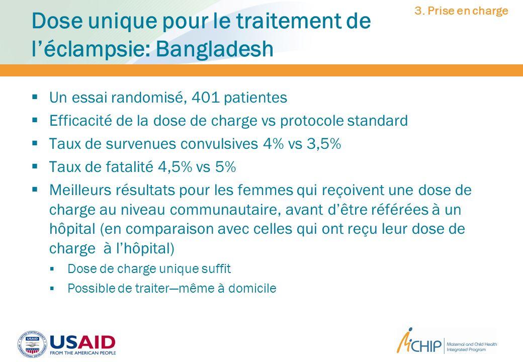 Dose unique pour le traitement de léclampsie: Bangladesh Un essai randomisé, 401 patientes Efficacité de la dose de charge vs protocole standard Taux