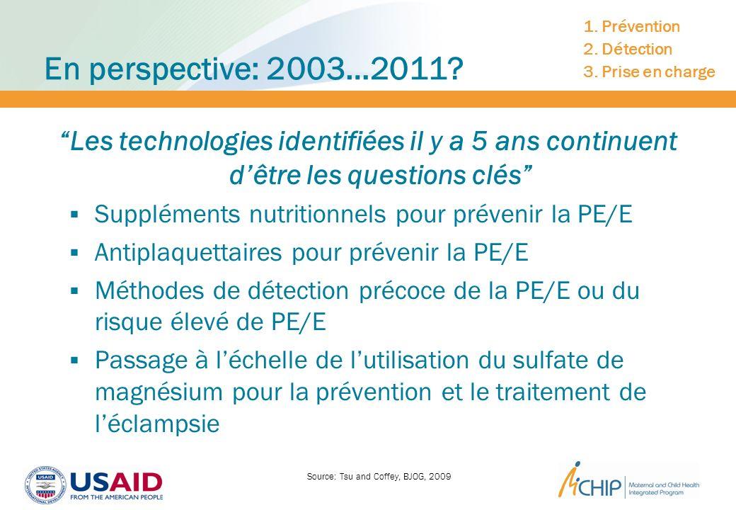 En perspective: 2003…2011? Les technologies identifiées il y a 5 ans continuent dêtre les questions clés Suppléments nutritionnels pour prévenir la PE