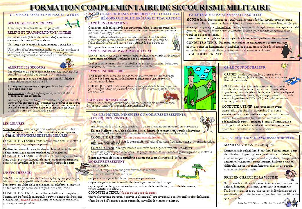 FORMATION COMPLEMENTAIRE DE SECOURISME MILITAIRE C1- MISE À L ABRI DUN BLESSÉ ET ALERTE. C2 -LES TROUSSES, INDIVIDUELLE ET COLLECTIVE: HÉMORRAGIE, PLA