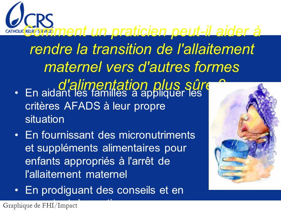 Comment un praticien peut-il aider à rendre la transition de l'allaitement maternel vers d'autres formes d'alimentation plus sûre ? En aidant les fami