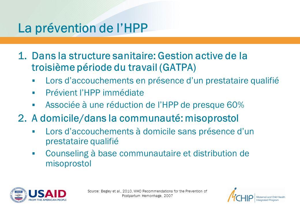 La prévention de lHPP 1.Dans la structure sanitaire: Gestion active de la troisième période du travail (GATPA) Lors daccouchements en présence dun pre