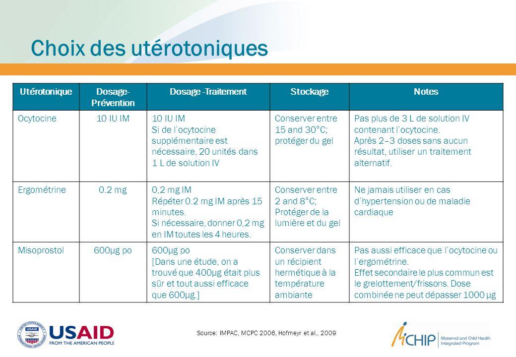 Choix des utérotoniques UtérotoniqueDosage- Prévention Dosage -TraitementStockageNotes Ocytocine10 IU IM Si de locytocine supplémentaire est nécessair