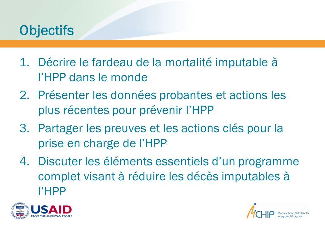 Objectifs 1.Décrire le fardeau de la mortalité imputable à lHPP dans le monde 2.Présenter les données probantes et actions les plus récentes pour prév
