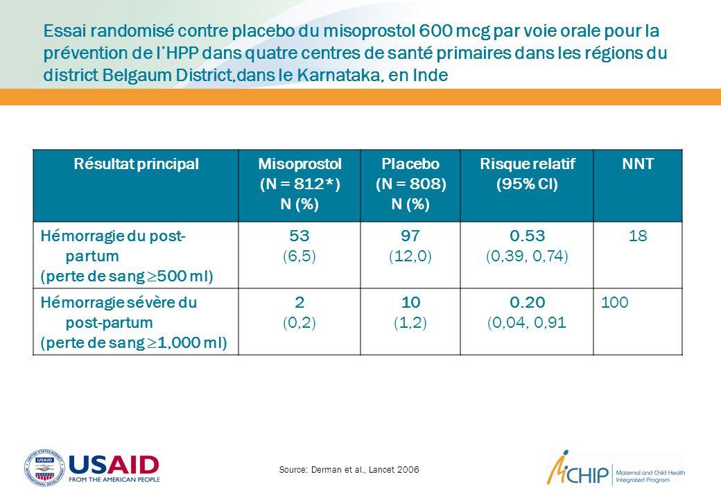 Essai randomisé contre placebo du misoprostol 600 mcg par voie orale pour la prévention de lHPP dans quatre centres de santé primaires dans les région